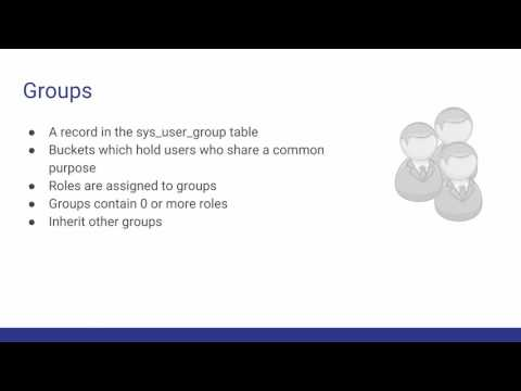 sql reporting tutorial for beginners