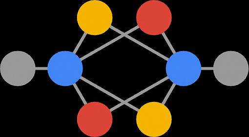 cayley graph database tutorial