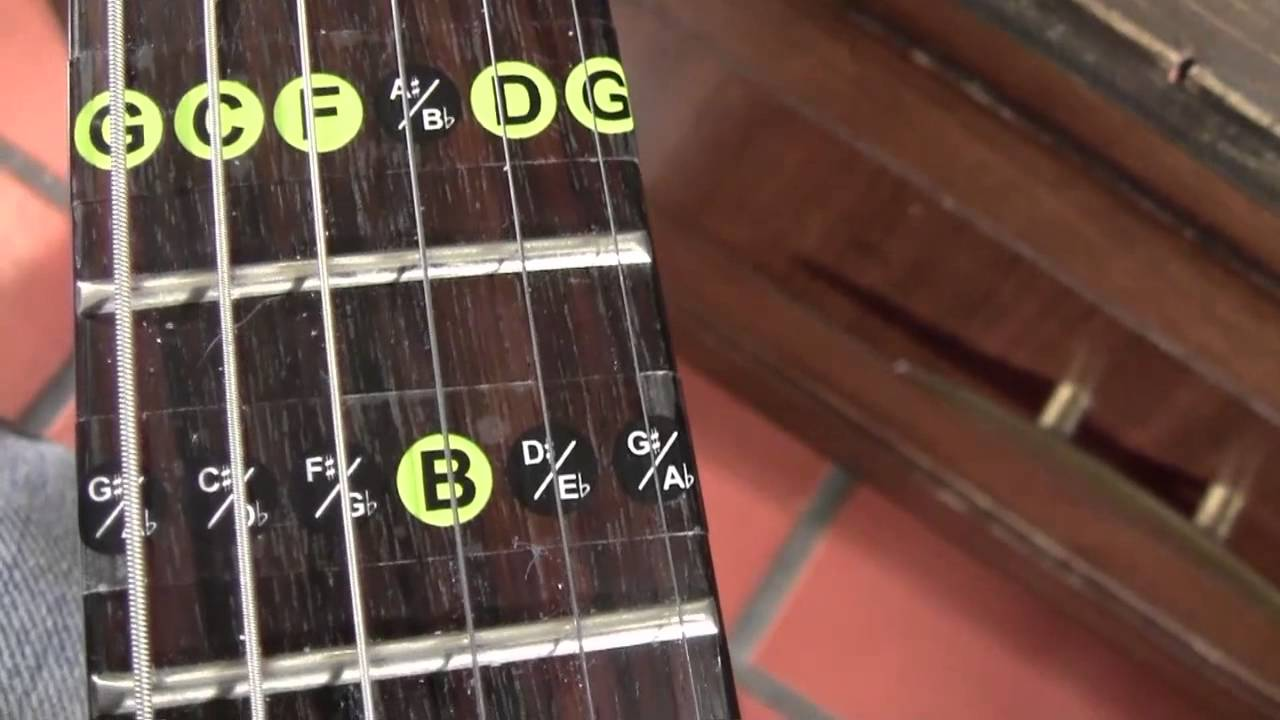 power of two guitar tutorial